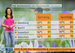 TV Moderatorin Susanne Schöne N24 Wetter Nachrichtensender